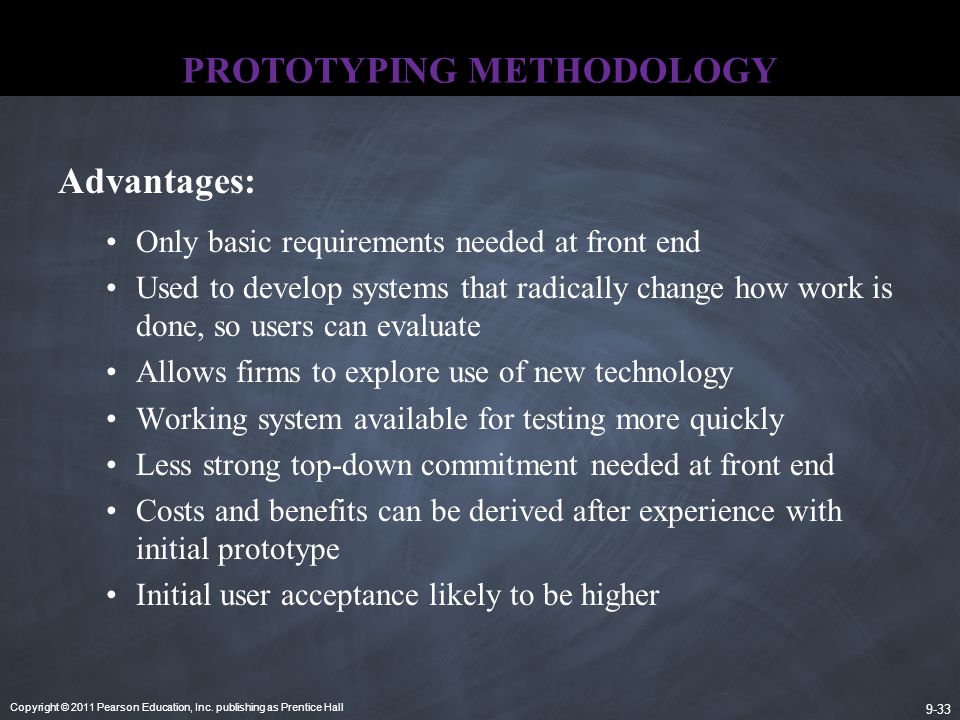 Copyright © 2011 Pearson Education, Inc. publishing as Prentice Hall 9-33 PROTOTYPING METHODOLOGY Only basic requirements needed at front end Used to
