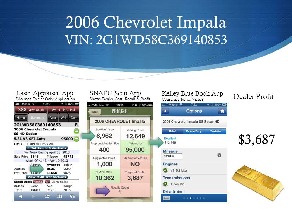 2008 Ford Truck F-150 VIN: 1FTPW14V88FA65602 Laser Appraiser App Licensed Dealer Only Application Dealer Profit $6,071 SNAFU Scan App Shows Dealer Cost, Recall & Profit Kelley Blue Book App Consumer Retail Values