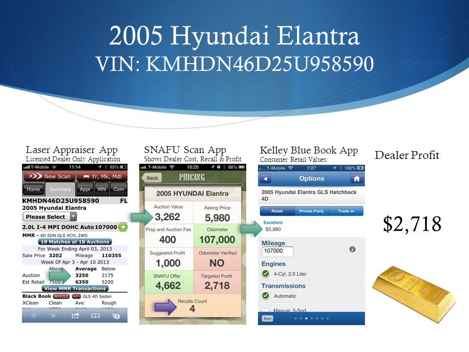 2004 Isuzu Ascender VIN: 4NUDS13S842103972 Laser Appraiser App Licensed Dealer Only Application Dealer Profit $3,623 SNAFU Scan App Shows Dealer Cost, Recall & Profit Kelley Blue Book App Consumer Retail Values