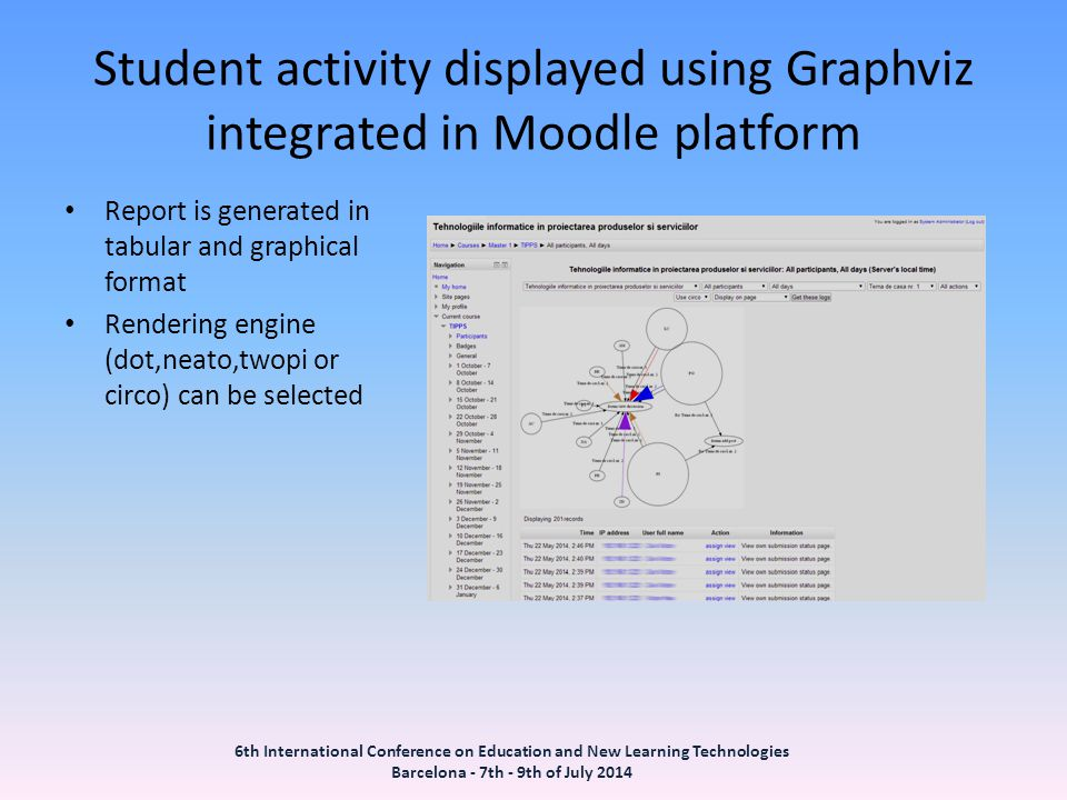 Student activity displayed using Graphviz integrated in Moodle platform Report is generated in tabular and graphical format Rendering engine (dot,neato,twopi or circo) can be selected 6th International Conference on Education and New Learning Technologies Barcelona - 7th - 9th of July 2014