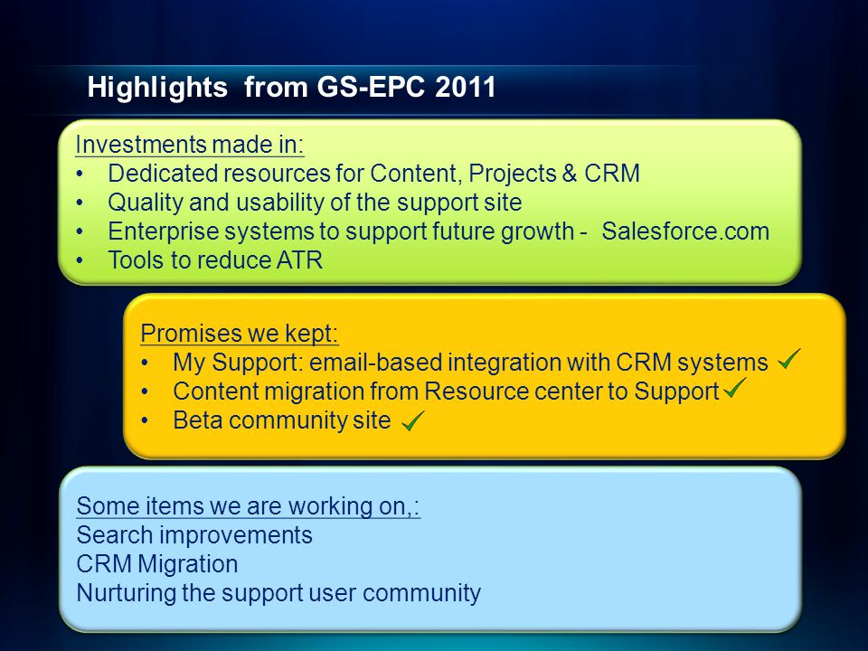 Highlights from GS-EPC 2011 Investments made in: Dedicated resources for Content, Projects & CRM Quality and usability of the support site Enterprise