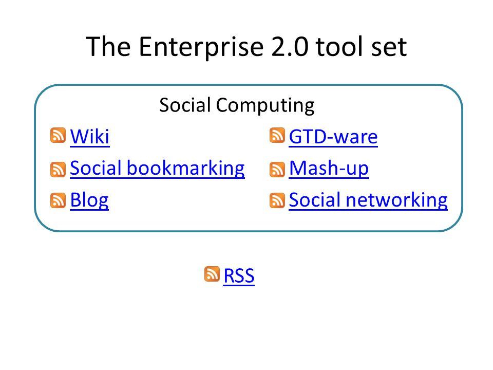 The Enterprise 2.0 tool set Wiki Social bookmarking Blog GTD-ware Mash-up Social networking RSS Social Computing