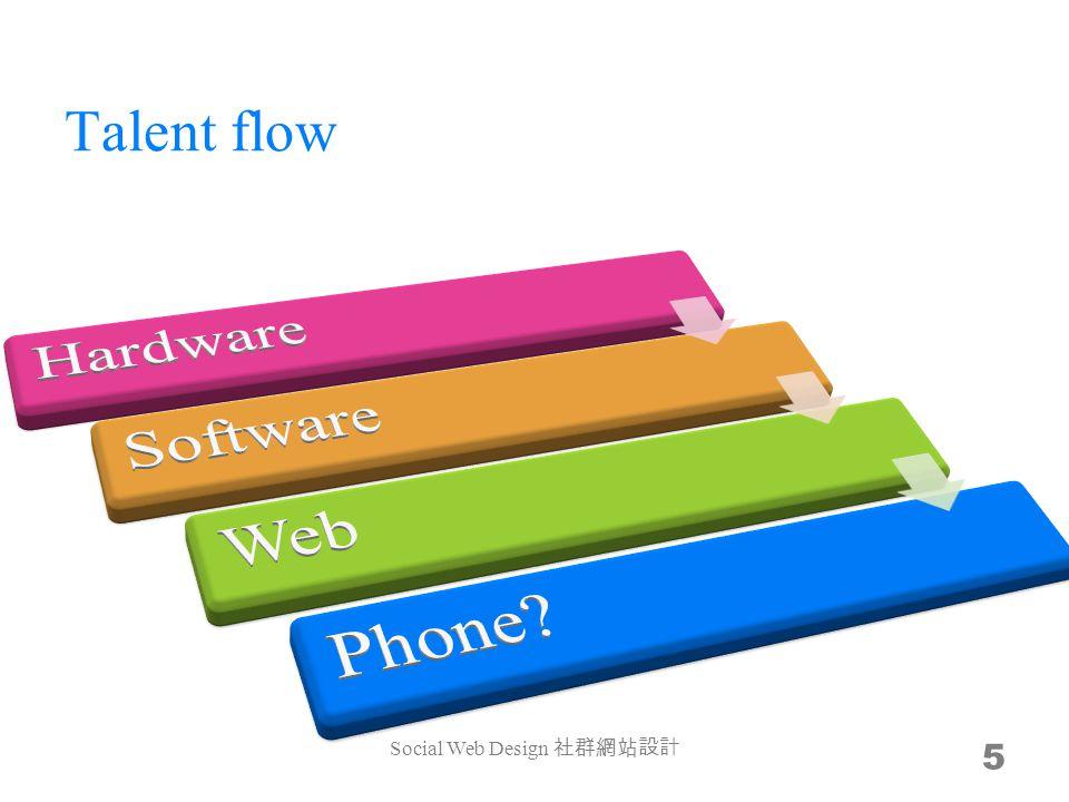 Talent flow Social Web Design 社群網站設計 5