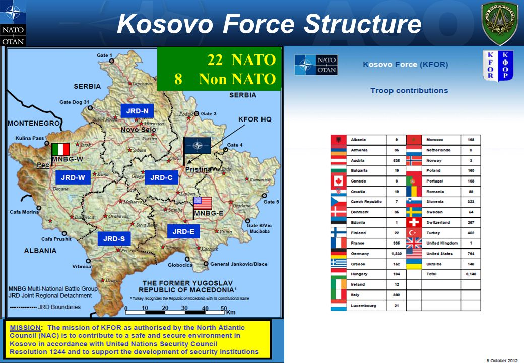 Kosovo Force Structure 22NATO 8 Non NATO