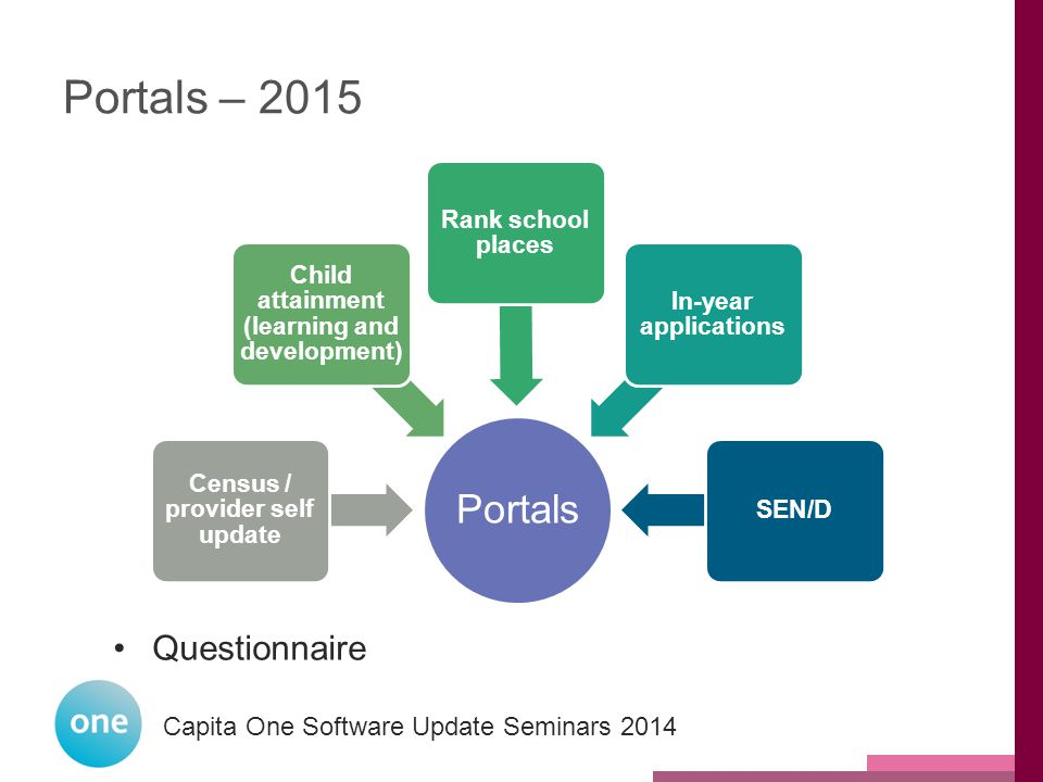 Capita One National User Group 2014 Capita One Software Update Seminars 2014 Early Years Pupil Premium (EYSPP) What is the EYSPP.