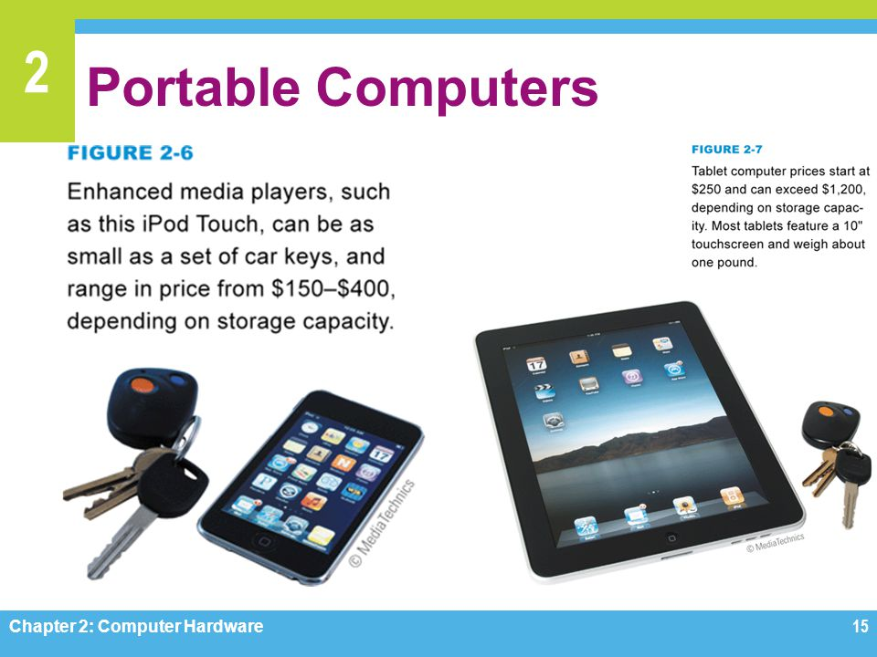 2 Portable Computers Chapter 2: Computer Hardware15