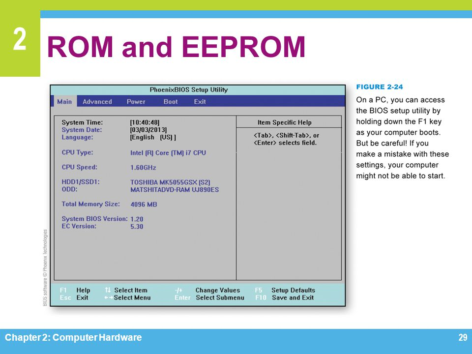 2 ROM and EEPROM Chapter 2: Computer Hardware29