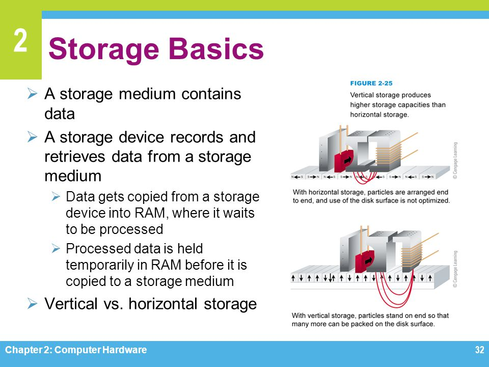 2 Storage Basics  A storage medium contains data  A storage device records and retrieves data from a storage medium  Data gets copied from a storag
