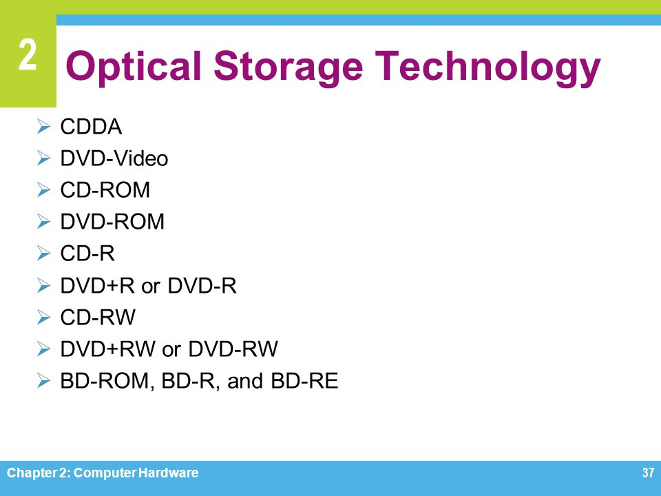 2 Optical Storage Technology  CDDA  DVD-Video  CD-ROM  DVD-ROM  CD-R  DVD+R or DVD-R  CD-RW  DVD+RW or DVD-RW  BD-ROM, BD-R, and BD-RE Chapte