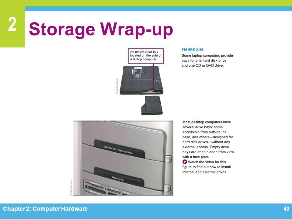 2 Storage Wrap-up Chapter 2: Computer Hardware40