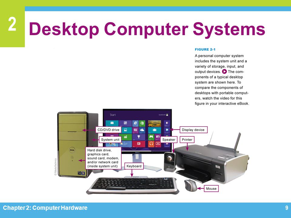 2 Desktop Computer Systems  A typical desktop computer system includes several components  System unit  Keyboard  Mouse  Hard disk drive  Optical drive  Removable storage  Sound system  Display system  Network and Internet access  Printer Chapter 2: Computer Hardware10