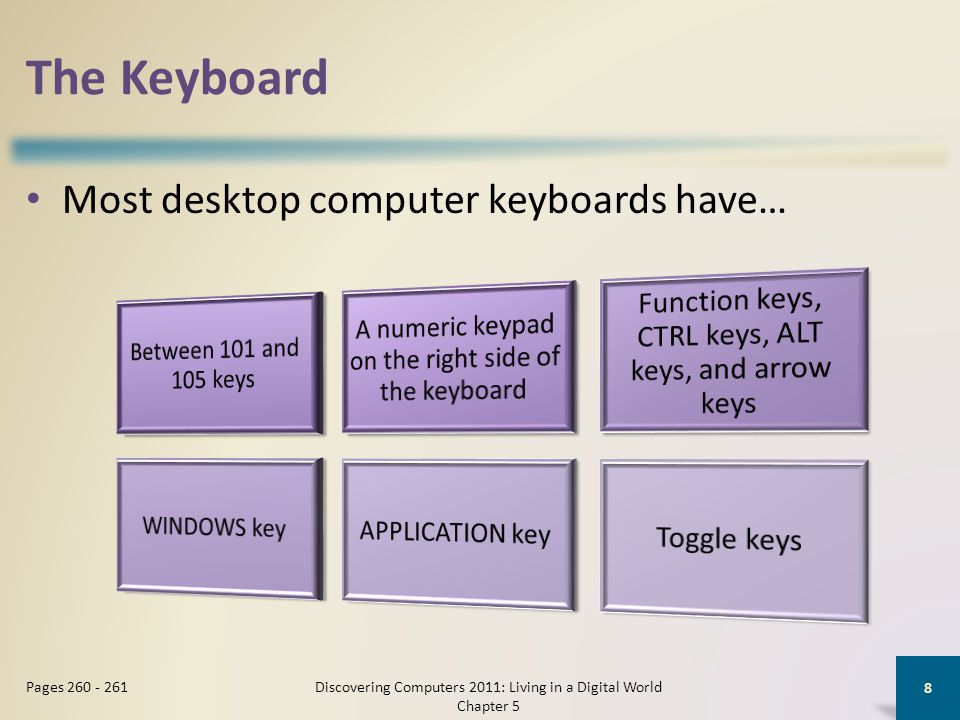 The Keyboard Discovering Computers 2011: Living in a Digital World Chapter 5 8 Pages 260 - 261 Most desktop computer keyboards have…
