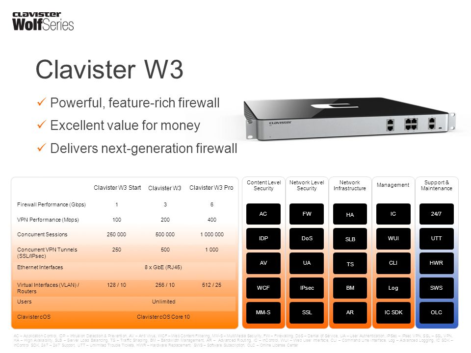 Clavister W3 Powerful, feature-rich firewall Excellent value for money Delivers next-generation firewall Firewall Performance (Gbps)136 VPN Performance (Mbps)100200400 Concurrent Sessions250 000500 0001 000 000 Concurrent VPN Tunnels (SSL/IPsec) 2505001 000 Ethernet Interfaces8 x GbE (RJ45) Virtual Interfaces (VLAN) / Routers 128 / 10256 / 10512 / 25 UsersUnlimited Clavister cOSClavister cOS Core 10 Clavister W3 StartClavister W3 Pro Content Level Security AC IDP AV WCF MM-S Network Level Security FW DoS UA IPsec SSL Network Infrastructure HA SLB TS BM AR Management IC WUI CLI Log IC SDK Support & Maintenance 24/7 UTT HWR SWS OLC AC – Application Control, IDP – Intrusion Detection & Prevention, AV – Anti Virus, WCF – Web Content Filtering, MM-S – MultiMedia Security, FW – Firewalling, DoS – Denial of Service, UA – User Authentication, IPSec – IPsec VPN, SSL – SSL VPN, HA – High Availability, SLB – Server Load Balancing, TS – Traffic Shaping, BM – Bandwidth Management, AR – Advanced Routing, IC – InControl, WUI – Web User Interface, CLI – Command Line Interface, Log – Advanced Logging, IC SDK – InControl SDK, 24/7 – 24/7 Support, UTT – Unlimited Trouble Tickets, HWR – Hardware Replacement, SWS – Software Subscription, OLC – Online License Center Clavister W3
