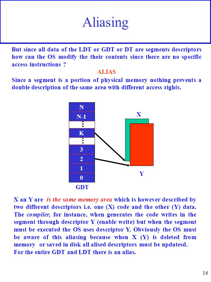16 Aliasing But since all data of the LDT or GDT or DT are segments descriptors how can the OS modify the their contents since there are no specific access instructions .