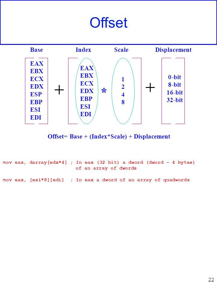 22 Offset EAX EBX ECX EDX ESP EBP ESI EDI EAX EBX ECX EDX EBP ESI EDI * 12481248 0-bit 8-bit 16-bit 32-bit Offset= Base + (Index*Scale) + Displacement BaseIndexScaleDisplacement mov eax, darray[edx*4] ; In eax (32 bit) a dword (dword – 4 bytes) of an array of dwords mov eax, [esi*8][edi] ; In eax a dword of an array of quadwords