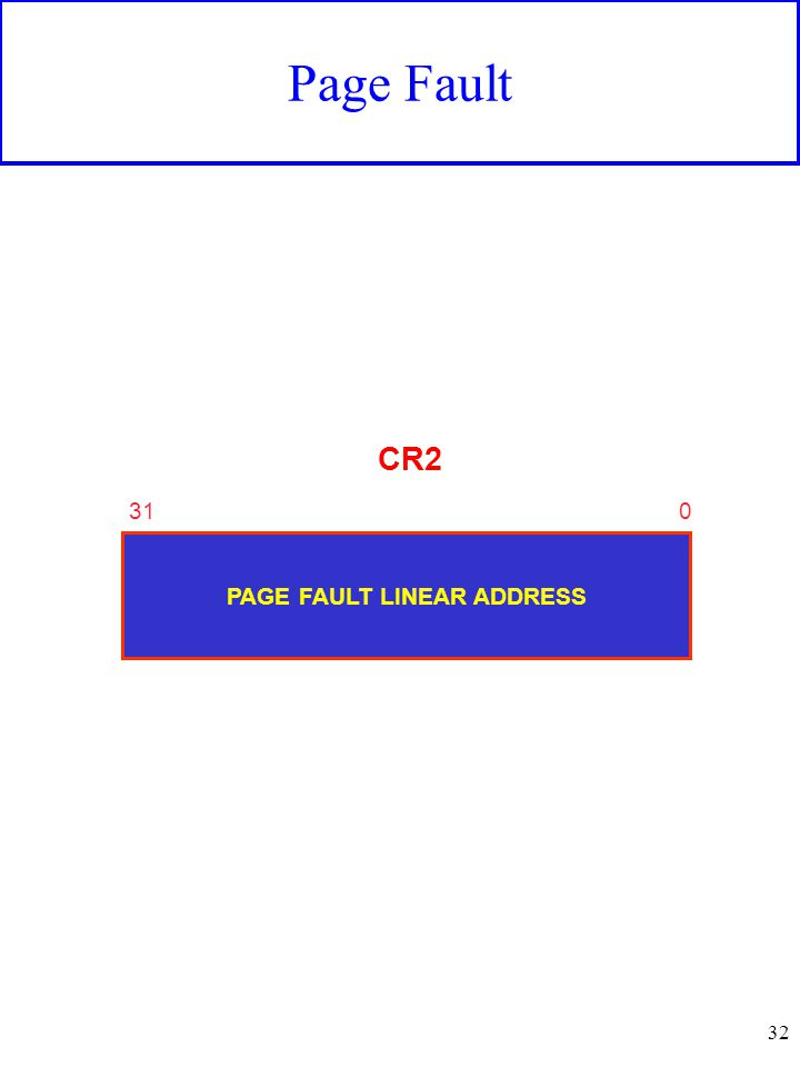 32 Page Fault CR2 031 PAGE FAULT LINEAR ADDRESS