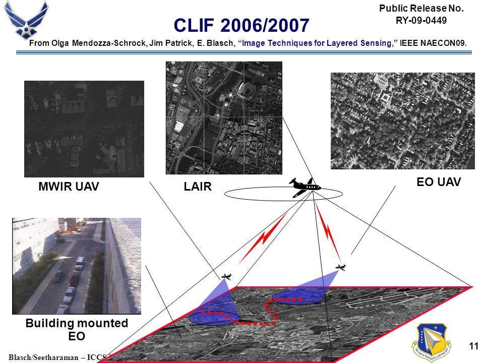 Blasch/Seetharaman – ICCS 13 11 CLIF 2006/2007 EO UAV MWIR UAVLAIR Building mounted EO From Olga Mendozza-Schrock, Jim Patrick, E.