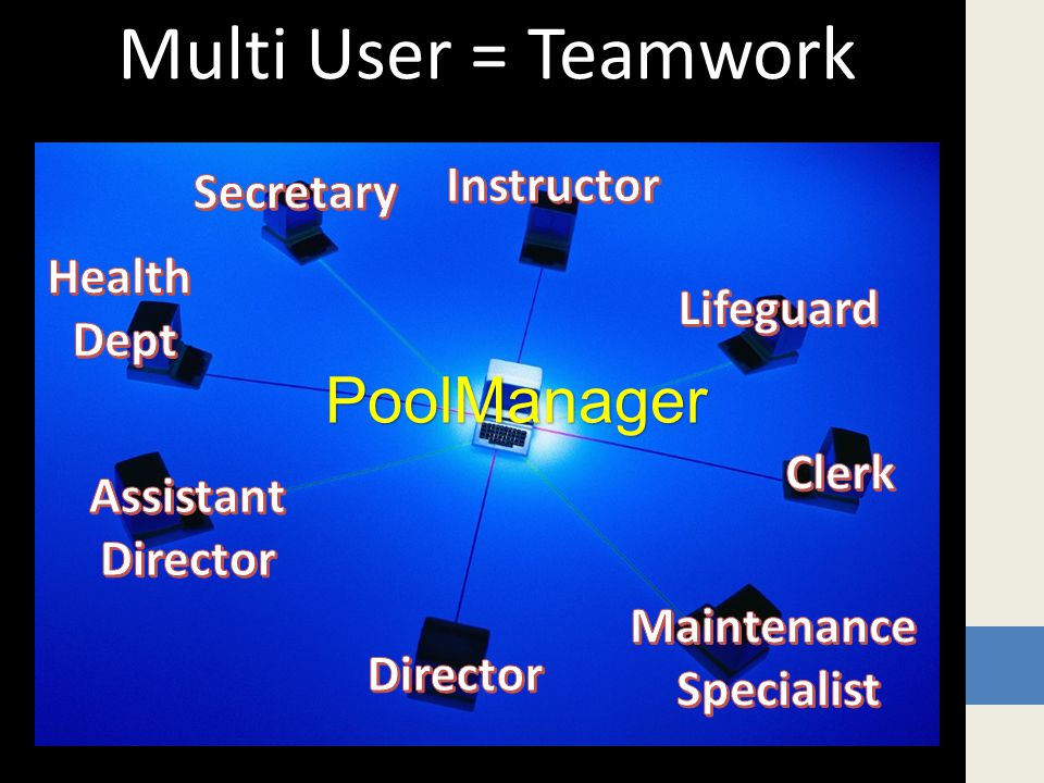 PoolManager Multi User = Teamwork