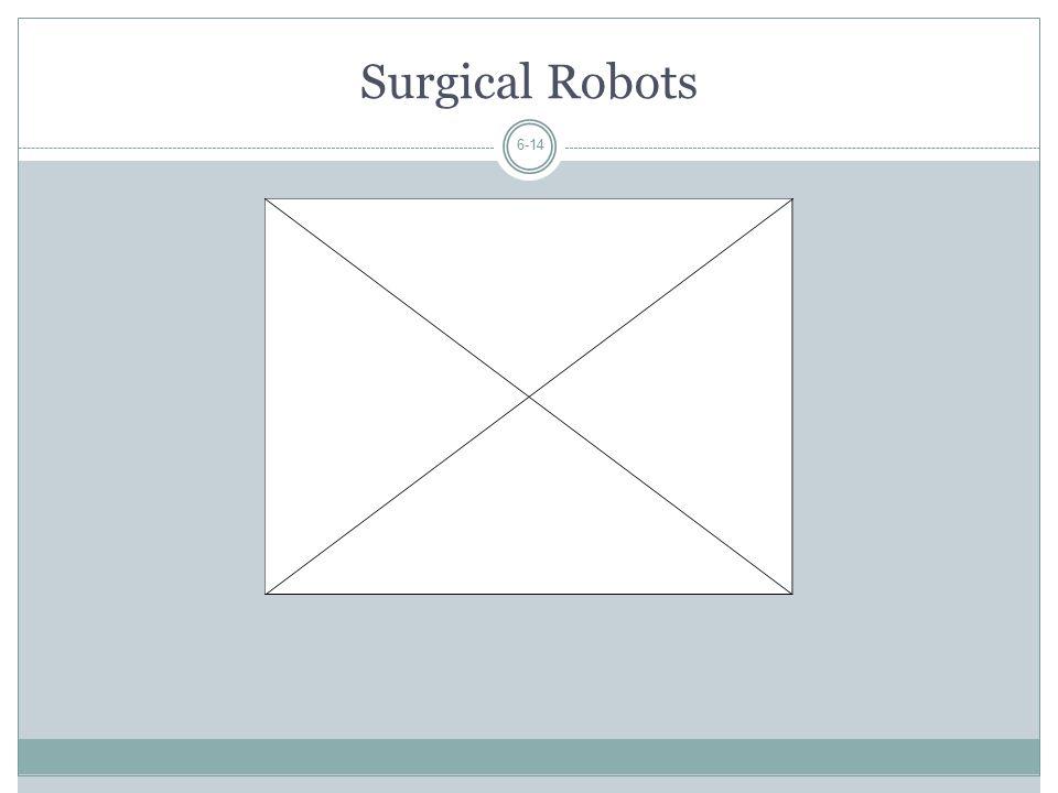 Surgical Robots 6-14