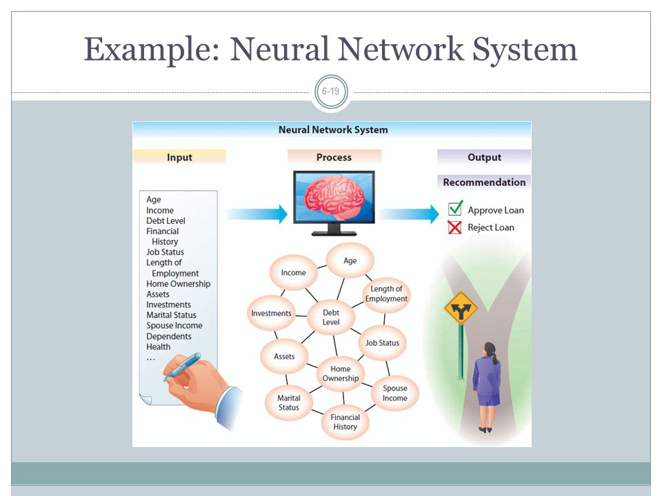 Example: Neural Network System 6-19
