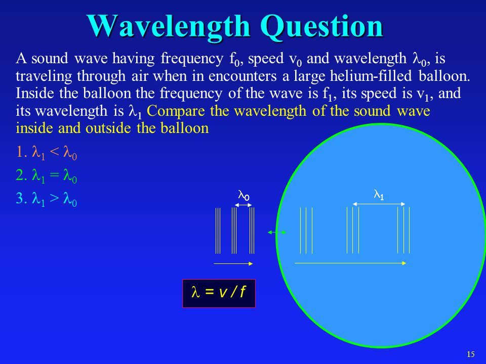 Wavelength Question A sound wave having frequency f 0, speed v 0 and wavelength 0, is traveling through air when in encounters a large helium-filled balloon.