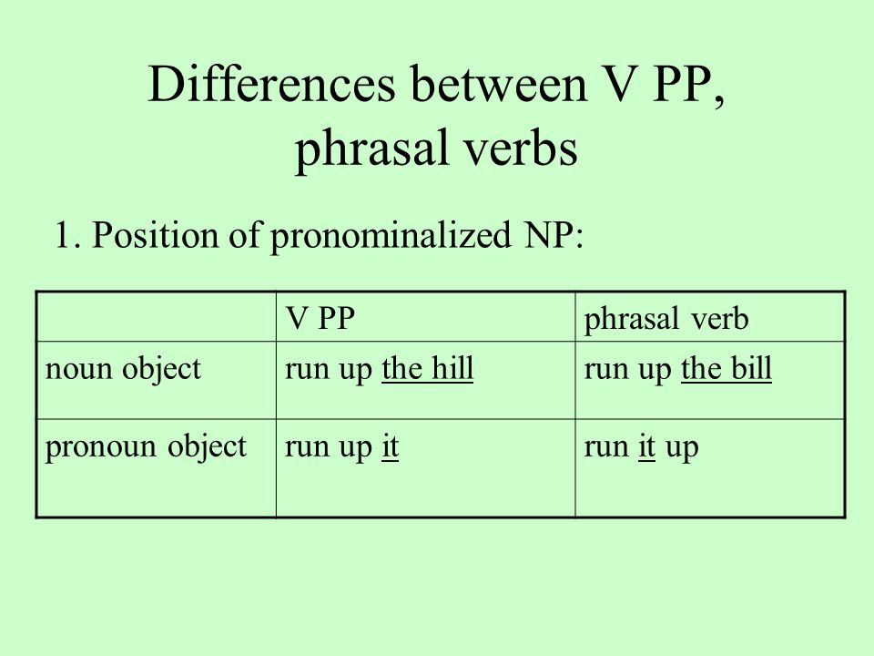 Differences between V PP, phrasal verbs 1. Position of pronominalized NP: V PPphrasal verb noun objectrun up the hillrun up the bill pronoun objectrun
