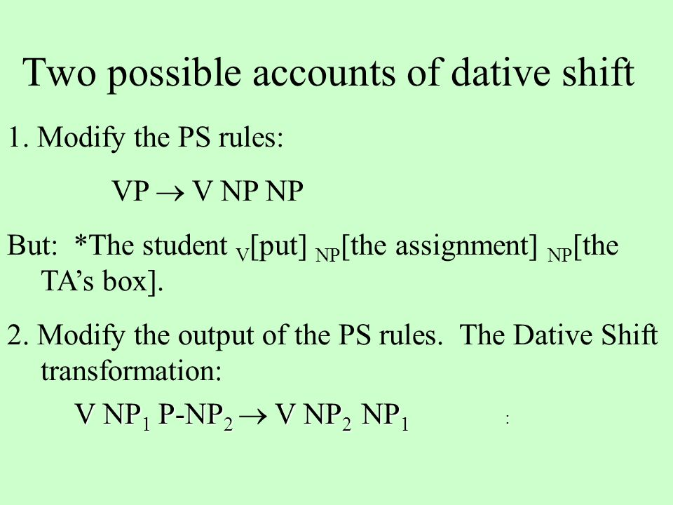Two possible accounts of dative shift 1. Modify the PS rules: VP  V NP NP But: *The student V [put] NP [the assignment] NP [the TA's box]. 2. Modify