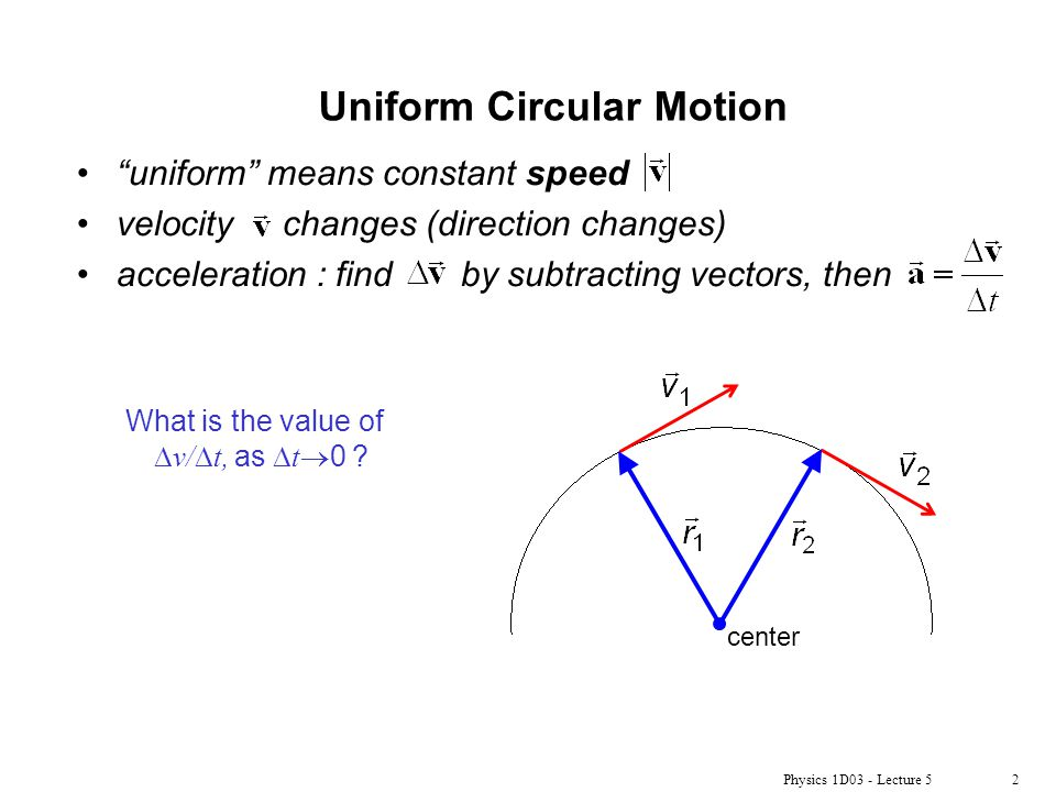 Physics 1D03 - Lecture 52 Uniform Circular Motion uniform means constant speed velocity changes (direction changes) acceleration : find by subtracting vectors, then center What is the value of  v/  t, as  t  0