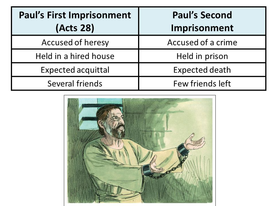 Paul's First Imprisonment (Acts 28) Paul's Second Imprisonment Accused of heresyAccused of a crime Held in a hired houseHeld in prison Expected acquittalExpected death Several friendsFew friends left