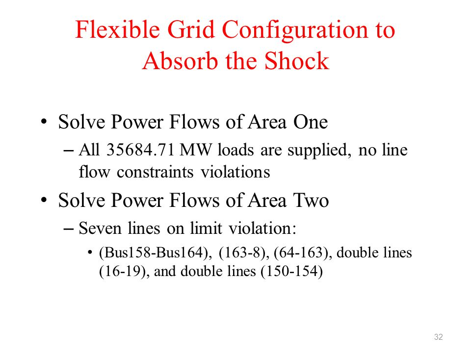 Flexible Grid Configuration to Absorb the Shock Solve Power Flows of Area One – All 35684.71 MW loads are supplied, no line flow constraints violation