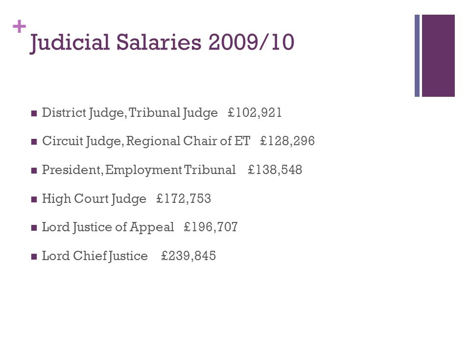 + Judicial Salaries 2009/10 District Judge, Tribunal Judge £102,921 Circuit Judge, Regional Chair of ET £128,296 President, Employment Tribunal £138,548 High Court Judge £172,753 Lord Justice of Appeal £196,707 Lord Chief Justice £239,845