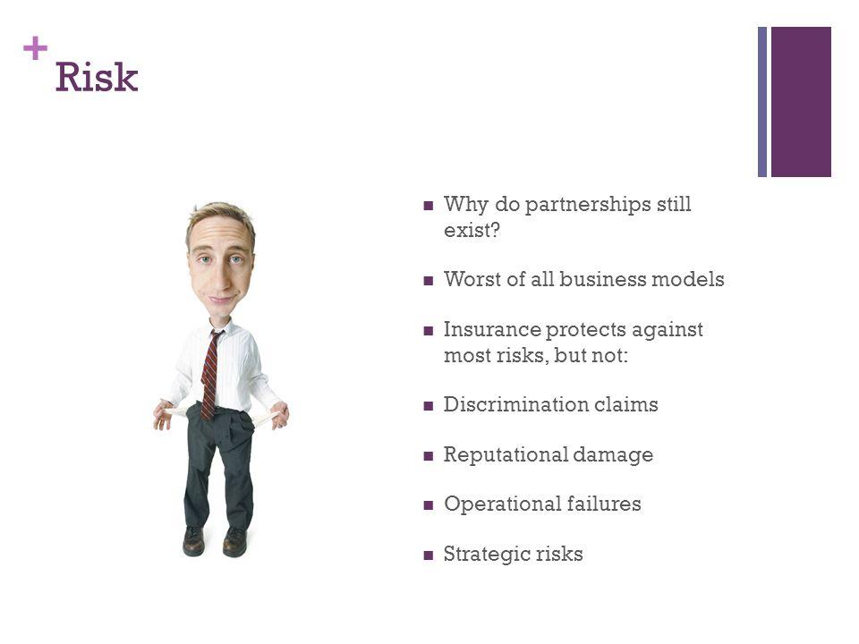 + Risk Why do partnerships still exist.