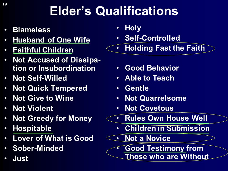 19 Elder's Qualifications Blameless Husband of One Wife Faithful Children Not Accused of Dissipa- tion or Insubordination Not Self-Willed Not Quick Tempered Not Give to Wine Not Violent Not Greedy for Money Hospitable Lover of What is Good Sober-Minded Just Holy Self-Controlled Holding Fast the Faith Good Behavior Able to Teach Gentle Not Quarrelsome Not Covetous Rules Own House Well Children in Submission Not a Novice Good Testimony from Those who are Without