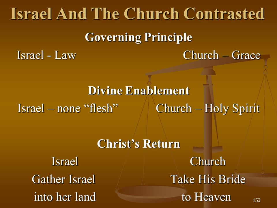 "153 Israel And The Church Contrasted Governing Principle Israel - Law Church – Grace Divine Enablement Israel – none ""flesh""Church – Holy Spirit Chris"