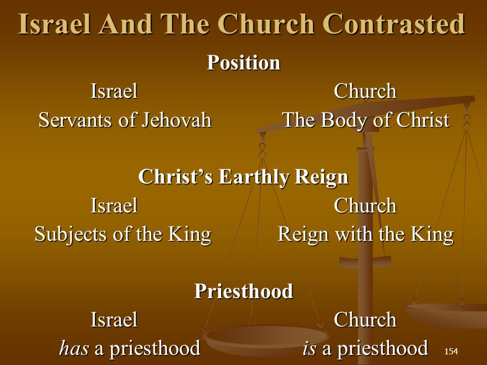 154 Israel And The Church Contrasted Position IsraelChurch Servants of JehovahThe Body of Christ Christ's Earthly Reign IsraelChurch Subjects of the K