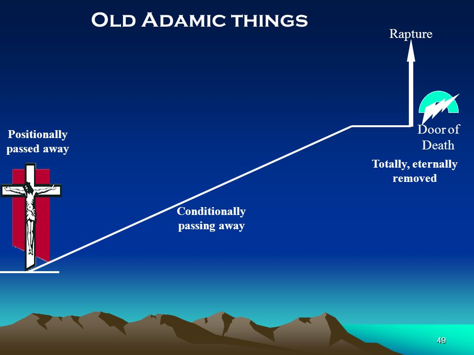 49 Rapture Old Adamic things Positionally passed away Conditionally passing away Door of Death Totally, eternally removed