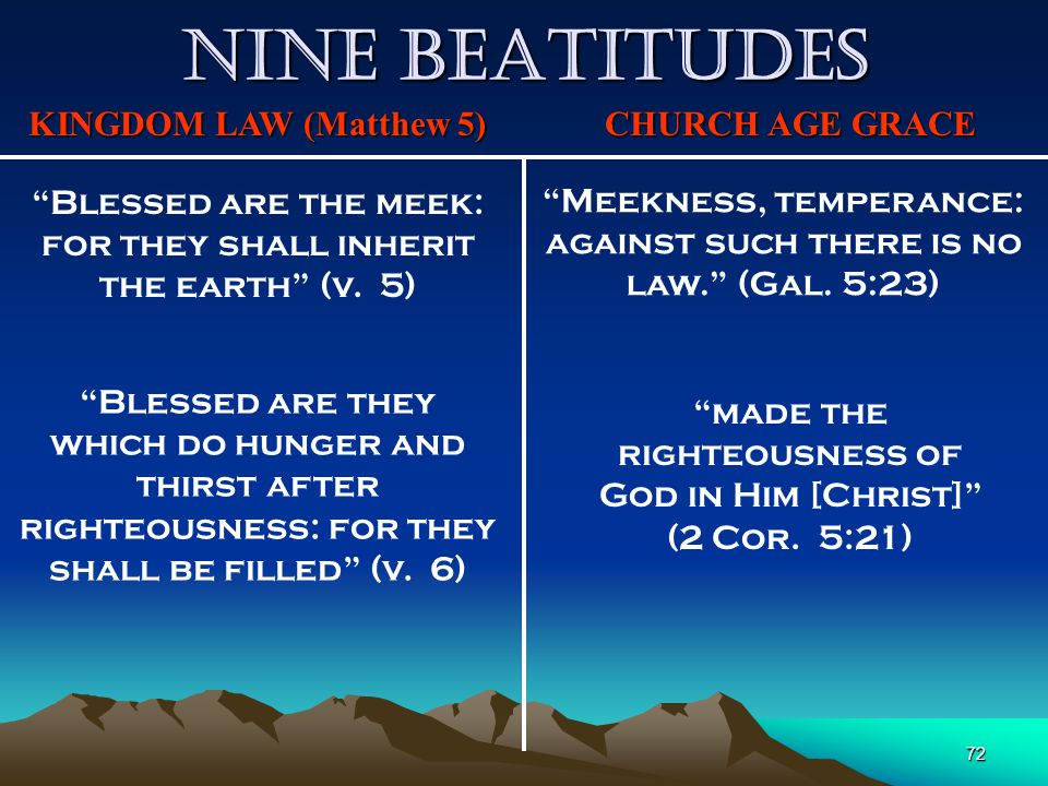 "72 Nine Beatitudes KINGDOM LAW (Matthew 5) CHURCH AGE GRACE ""Blessed are the meek: for they shall inherit the earth"" (v. 5) ""Meekness, temperance: aga"