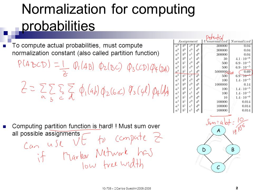 10-708 –  Carlos Guestrin 2006-2008 33 Overview of types of graphical models and transformations between them