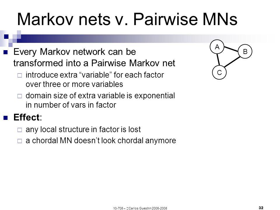 10-708 –  Carlos Guestrin 2006-2008 32 Markov nets v.