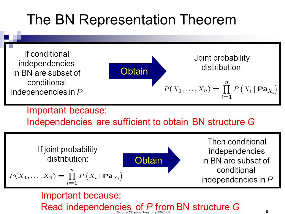 –  Carlos Guestrin The BN Representation Theorem Joint probability distribution: Obtain If conditional independencies in BN are subset of conditional independencies in P Important because: Independencies are sufficient to obtain BN structure G If joint probability distribution: Obtain Then conditional independencies in BN are subset of conditional independencies in P Important because: Read independencies of P from BN structure G