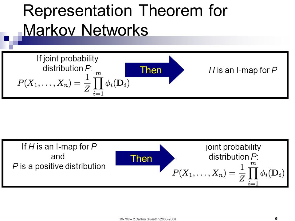 10-708 –  Carlos Guestrin 2006-2008 10 Completeness of separation in Markov networks Theorem: Completeness of separation  For almost all distributions that P factorize over Markov network H, we have that I(H) = I(P)  almost all distributions: except for a set of measure zero of parameterizations of the Potentials (assuming no finite set of parameterizations has positive measure) Analogous to BNs