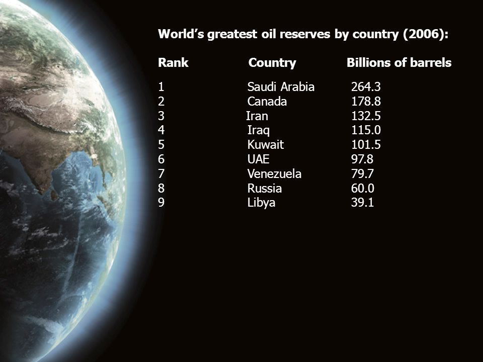 World's greatest oil reserves by country (2006): Rank Country Billions of barrels 1 Saudi Arabia 264.3 2 Canada 178.8 3 Iran 132.5 4 Iraq 115.0 5 Kuwait 101.5 6 UAE 97.8 7 Venezuela 79.7 8 Russia 60.0 9 Libya 39.1