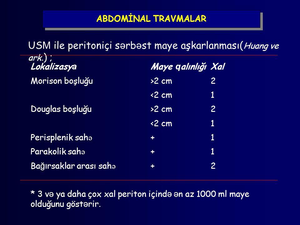 ABDOMİNAL TRAVMALAR US M ile peritoniçi s ə rb ə st maye aşkarlanması( Huang ve ark. ) ; Lokalizasy a Maye q alınlığıXal Morison boşluğu>2 cm2 <2 cm1