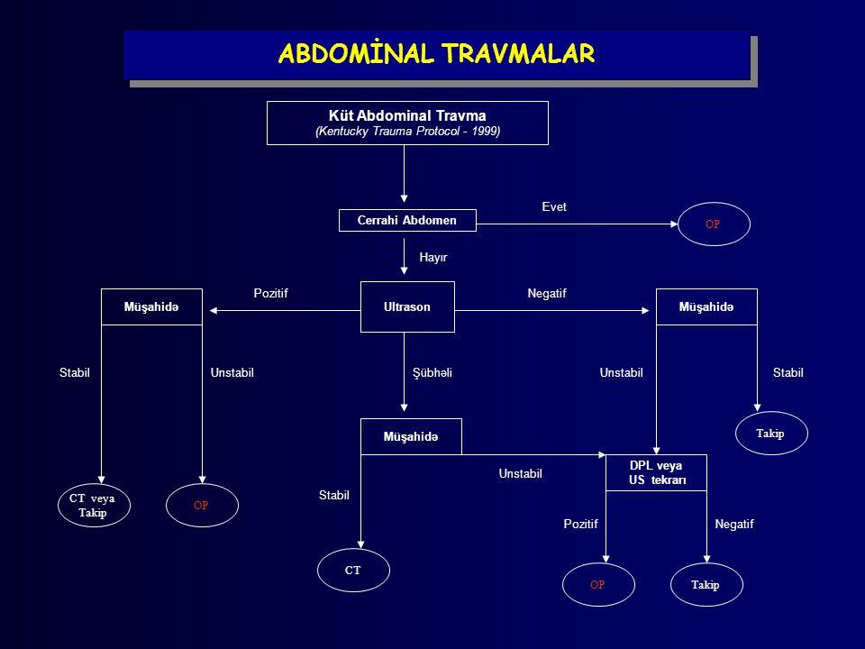 ABDOMİNAL TRAVMALAR Küt Abdominal Travma (Kentucky Trauma Protocol - 1999) Cerrahi Abdomen Ultrason Müşahidə CT veya Takip OP CT Takip Müşahidə DPL ve