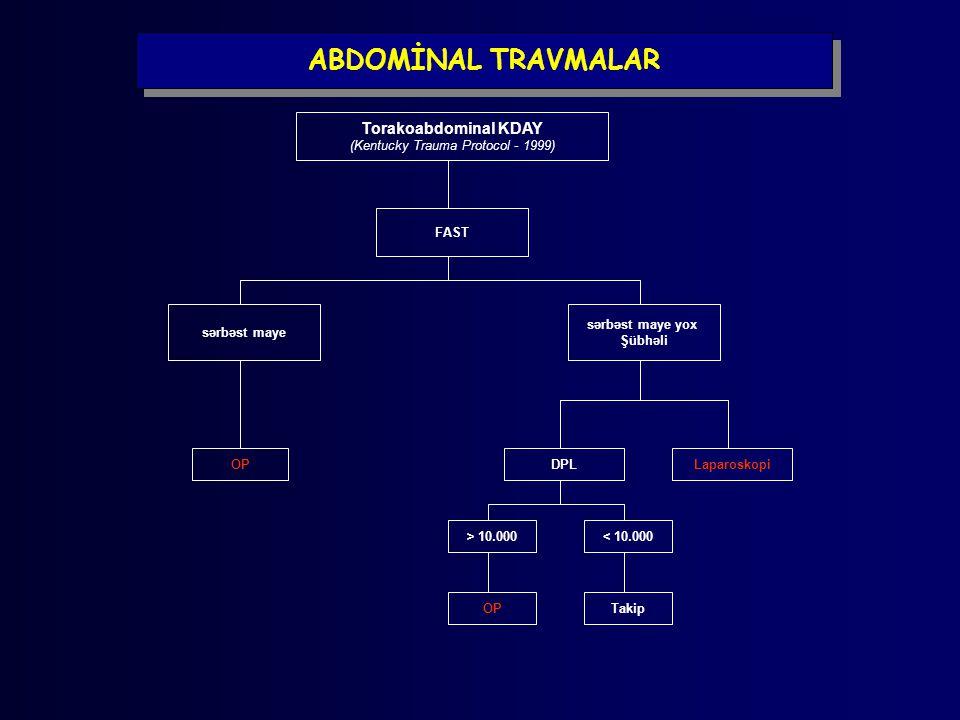 ABDOMİNAL TRAVMALAR Torakoabdominal KDAY (Kentucky Trauma Protocol - 1999) FAST sərbəst maye sərbəst maye yox Şübhəli OPDPLLaparoskopi > 10.000< 10.00