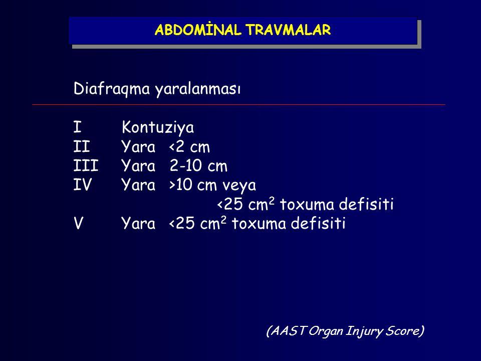ABDOMİNAL TRAVMALAR Diafraqma yaralanması IKontuziya IIYara<2 cm IIIYara2-10 cm IVYara>10 cm veya <25 cm 2 toxuma defisiti VYara<25 cm 2 toxuma defisi