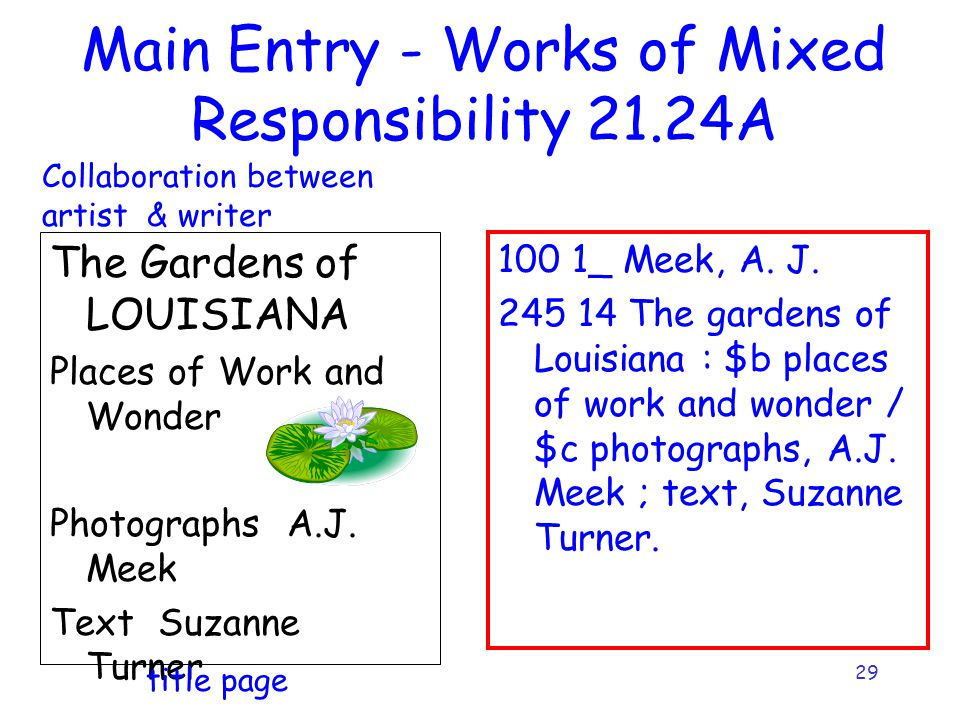 29 Main Entry - Works of Mixed Responsibility 21.24A The Gardens of LOUISIANA Places of Work and Wonder Photographs A.J. Meek Text Suzanne Turner 100