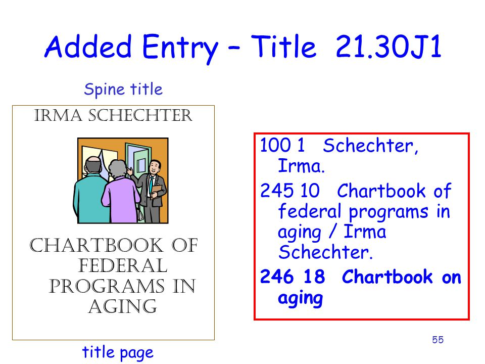55 Added Entry – Title 21.30J1 Irma Schechter Chartbook of federal programs in aging 100 1 Schechter, Irma. 245 10 Chartbook of federal programs in ag
