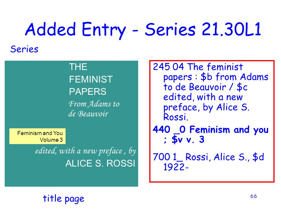 66 Added Entry - Series 21.30L1 THE FEMINIST PAPERS From Adams to de Beauvoir edited, with a new preface, by ALICE S. ROSSI 245 04 The feminist papers