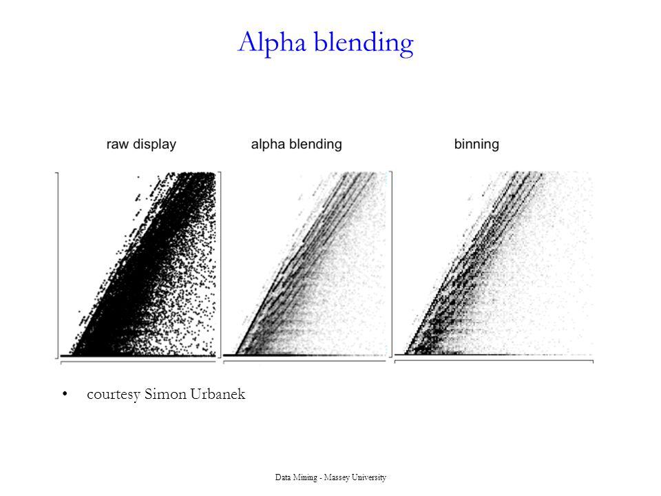 Data Mining - Massey University Alpha blending courtesy Simon Urbanek